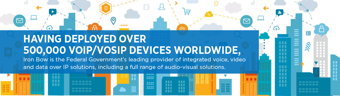 leading provider of voip