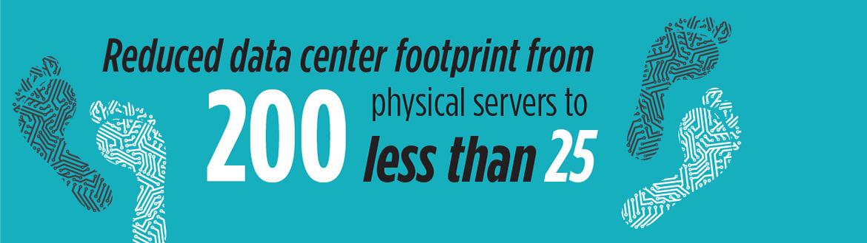 data-center-footprint